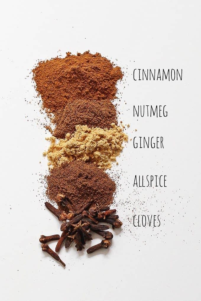 ingredients in pumpkin pie spice